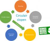 TU Eindhoven deelt visie IDDS op circulair slopen