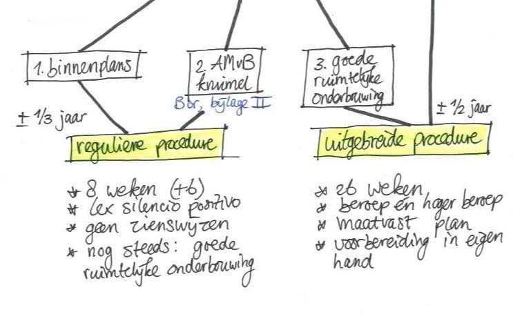 interne_presentatie_RO_uitsnede